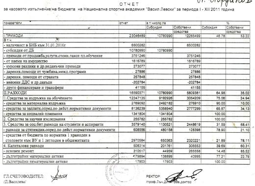 Начало финансов отчет за 2011 г финансов